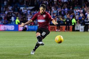 Kilmarnock 0 St Mirren 0 but Saints claim extra point with penalty win