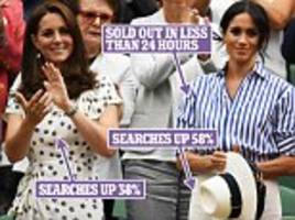 Kate Middleton and Meghan Markle's Wimbledon outfits sell out