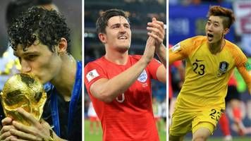 the 10 players most likely to earn a world cup move