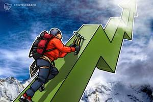 bitcoin up $1,000 in just two days, almost all top 100 coins see green