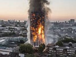 man, 33, becomes the ninth person to be charged with fraud over grenfell tower tragedy
