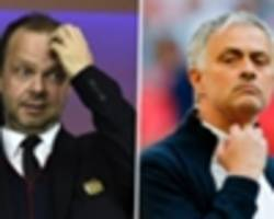 Woodward and Glazers have failed Mourinho and every Man Utd fan with shocking transfer window