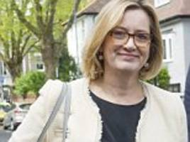 black dog: footloose amber rudd returns to the student trail aged 55 by interrailing around europe