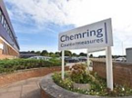 market report: chemring shareholders dash to sell after tragic explosion at its wiltshire plant