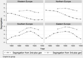 the ethnic segregation of immigrants in us from 1850 to 1940 – analysis