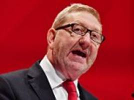 len mccluskey blames jewish community leaders for fuelling anti-semitism row