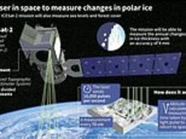 nasa set to launch $1 billion space laser this weekend in mission to map earth's melting ice