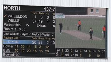 the hundred: what happened at 100-ball trent bridge trials?