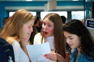 gcse results explained - how do the new 2018 gcse grades work?