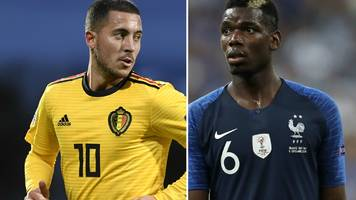 Belgium and France joint-top of world rankings