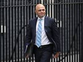 Home Secretary claims Britain is powerless to control border if we leave the EU with no deal