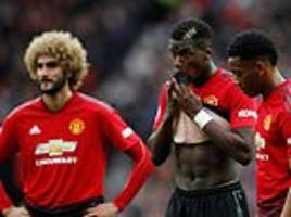 manchester united's performance in their draw against wolves was like watching 1980s wimbledon