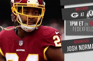 Charles Davis explains why Josh Norman gives the Redskins Home Field Advantage