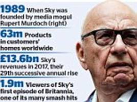 murdoch wins big from sky takeover: fox sells out of broadcaster after comcast victory