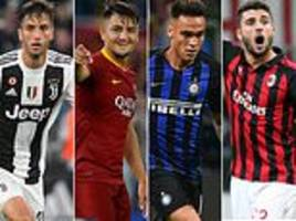 Serie A's U21 dream team: The best young players in Italy