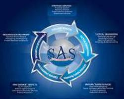 SAS announces expanded Human Spaceflight Safety Services to support deep space and lunar missions