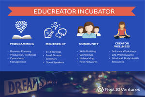 ben grubbs' next 10 ventures to build a self-sustainable creator network with $1.5 million fund