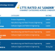 isg positions l&t technology services as global leader in the first ever service provider ranking on product, process and platform engineering