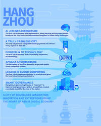 hangzhou is building the top city of china's digital economy