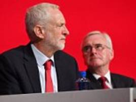 claims jeremy corbyn's son seb is 'demoted' in john mcdonnell's office
