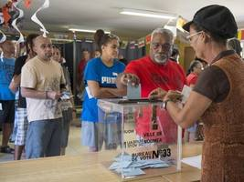 New Caledonia Voters Reject Independence