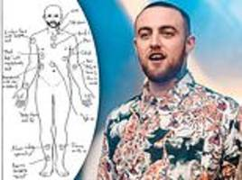 mac miller died of an overdose of fentanyl, cocaine and alcohol