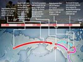 history of human migration throughout the americas is mapped
