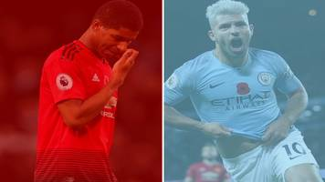 man city v man utd: five charts that show the manchester derby divide