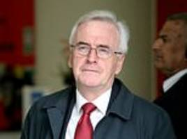 labour shadow chancellor john mcdonnell calls for collective ownership of land