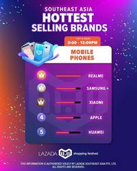 realme the hottest selling smartphone brand for lazada's 11.11 shopping festival in southeast asia, entering the philippines soon