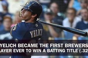 digital extra: looking back at christian yelich's memorable 2018 season