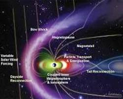 Scientists map magnetic reconnection in Earth's magnetotail
