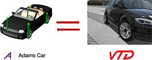 msc's adams 2018.1 release accelerates real-time autonomous vehicle virtual testing accuracy with connection to vires vtd