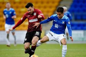 st johnstone teen tristan nydam contacted by zimbabwe over international switch