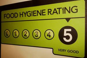 Latest food hygiene ratings revealed for dozens of restaurants and takeaways