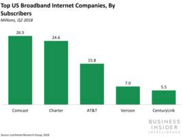 sprint is dipping its toes into in-home broadband (s)
