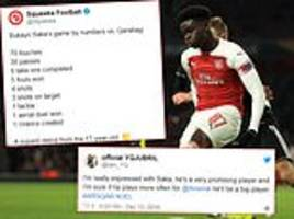 'lad has an amazing future': arsenal fans excited about saka after winger shines on first start