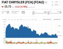 if you could handle the insanity, tesla was the best auto stock to invest in for 2018 (tsla, gm, f, fcau, race)
