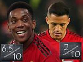 Manchester United player ratings for dreadful 2018-19 season in all competitions