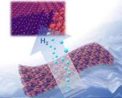 Researchers use jiggly Jell-O to make powerful new hydrogen fuel catalyst