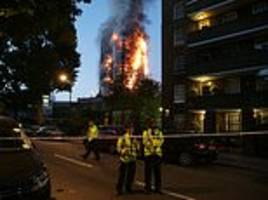 jail for fraudster who made bogus insurance claims about grenfell