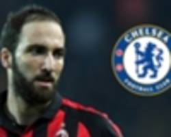 higuain has not asked for chelsea transfer, says milan's leonardo