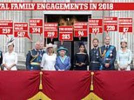how older royals shared greater burden of public duties in 2018