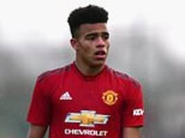 10 best young players in Europe ready to break out in 2019