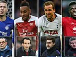Which Premier League clubs are best placed to qualify for the Champions League?