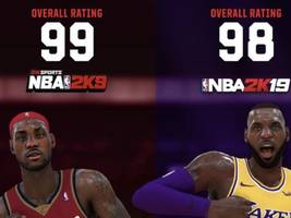 Look: NBA 2K Joints 10-Year Challenge W/ LeBron James, Kevin Durant & Derrick Rose's Overall Ratings