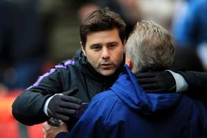 tottenham hotspur consider surprise liverpool target for harry kane replacement, arsenal cannot afford belgium winger