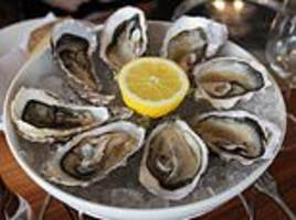 Dozens sickened by oysters from California's most esteemed shellfish farm