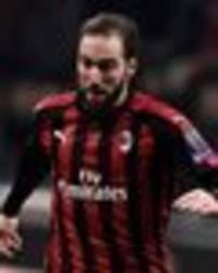 why gonzalo higuain is not cup-tied for chelsea despite playing in europa league for milan