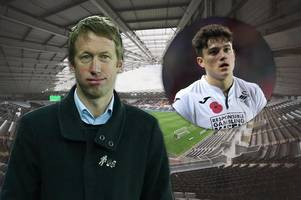 swansea city boss graham potter's daniel james revelation and why interest from leeds united and others is nothing new
